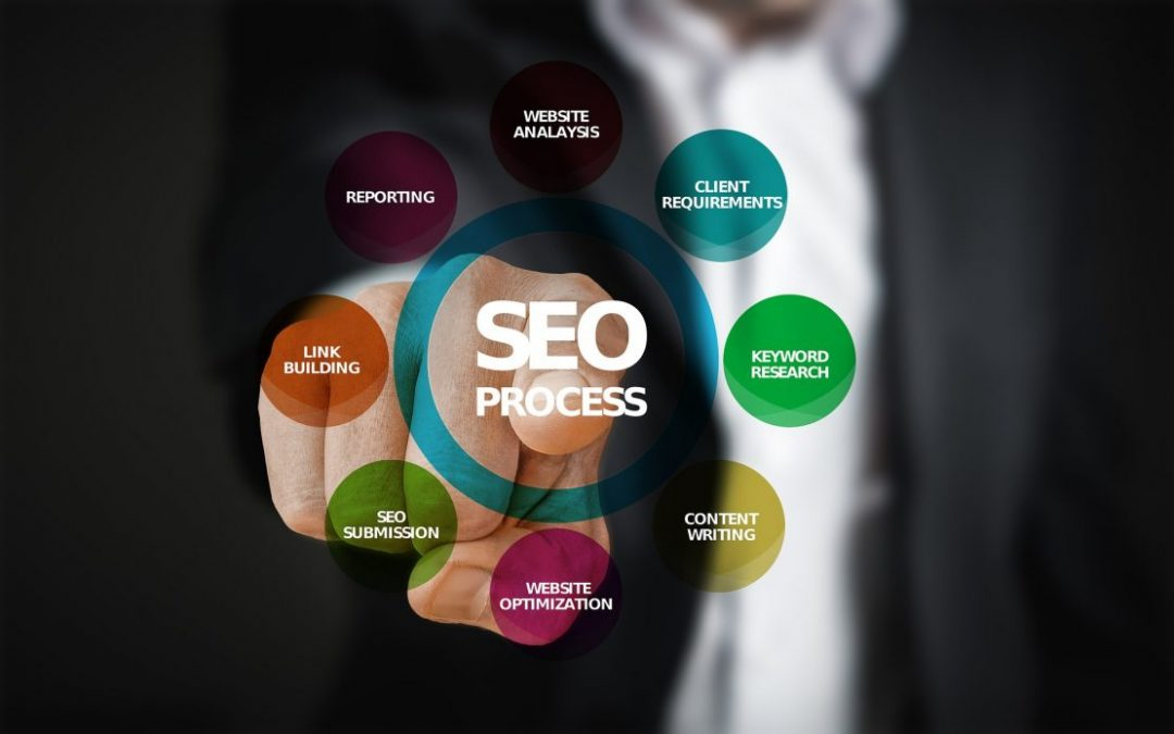 SEO for Home Inspectors – Search Engine Optimization